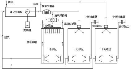 果汁生产车间平面图_平面设计图
